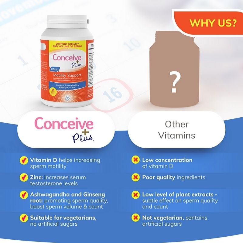 Conceive Plus Men's Motility Support 60 caps (US) (CTN 24)