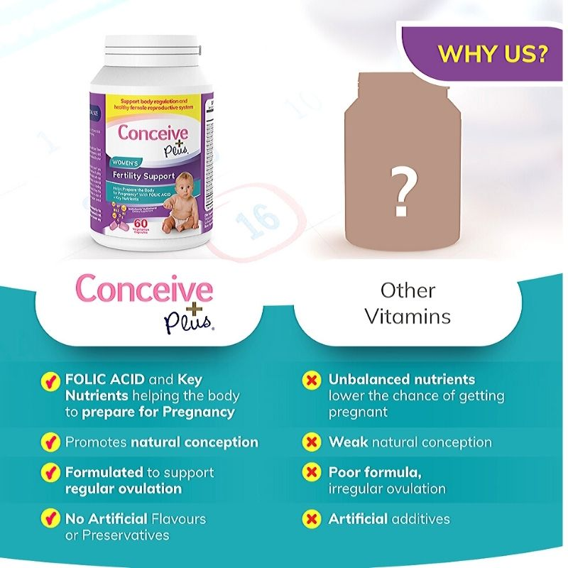 Conceive Plus Womens Fertility Support 60 Caps (Ctn 24 units) (GB)